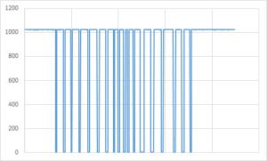 Hall_sensor_data_002