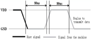 temp_humidity_sensor_002_dht11_sending_signal