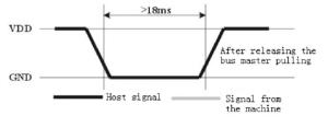 temp_humidity_sensor_002_start_sending_signal