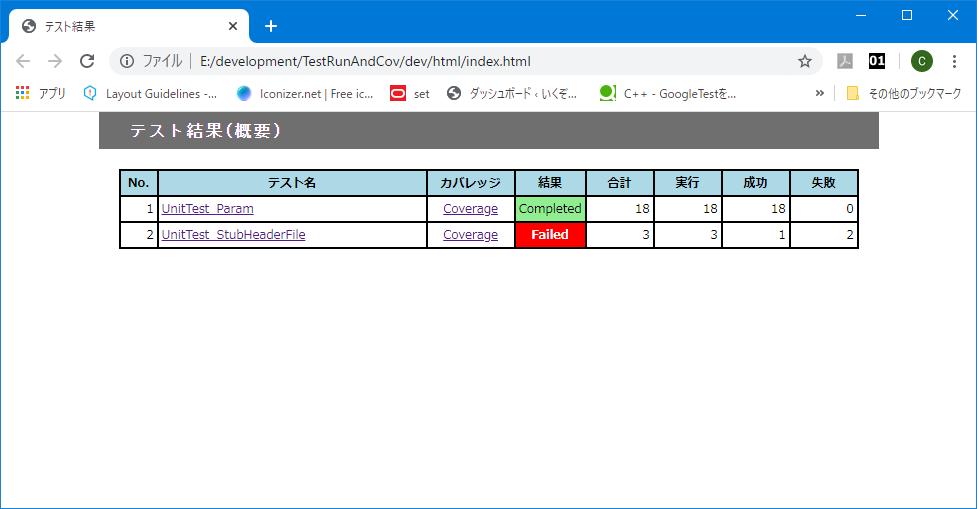 test_result_of_vs_003_003