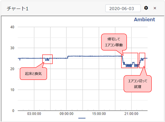 sensor_graph_visualization_001_003