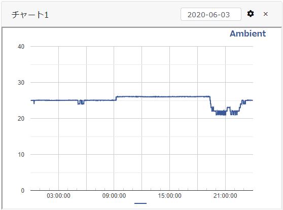 sensor_graph_visualization_001_02